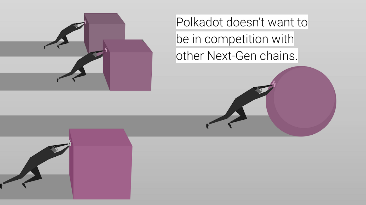 Image result for polka dot doesn't want to be in competition with other chains