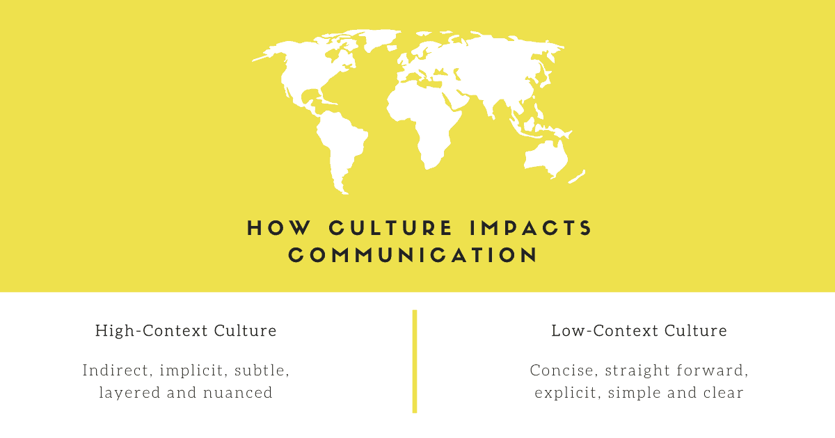 Image of differences of cultures.