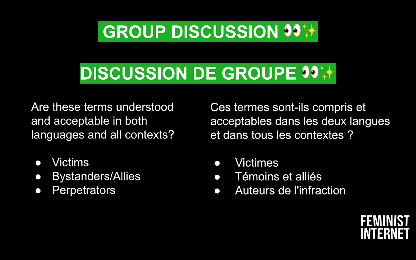 Screenshot of workshop slide asking participants to discuss the terms 'Victim', 'Bystander' and 'Ally'