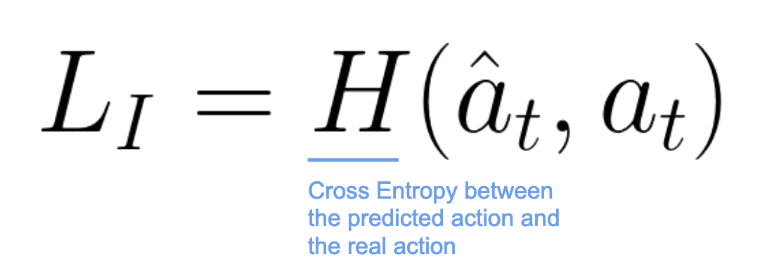 Cross entropy between predicted action and real action