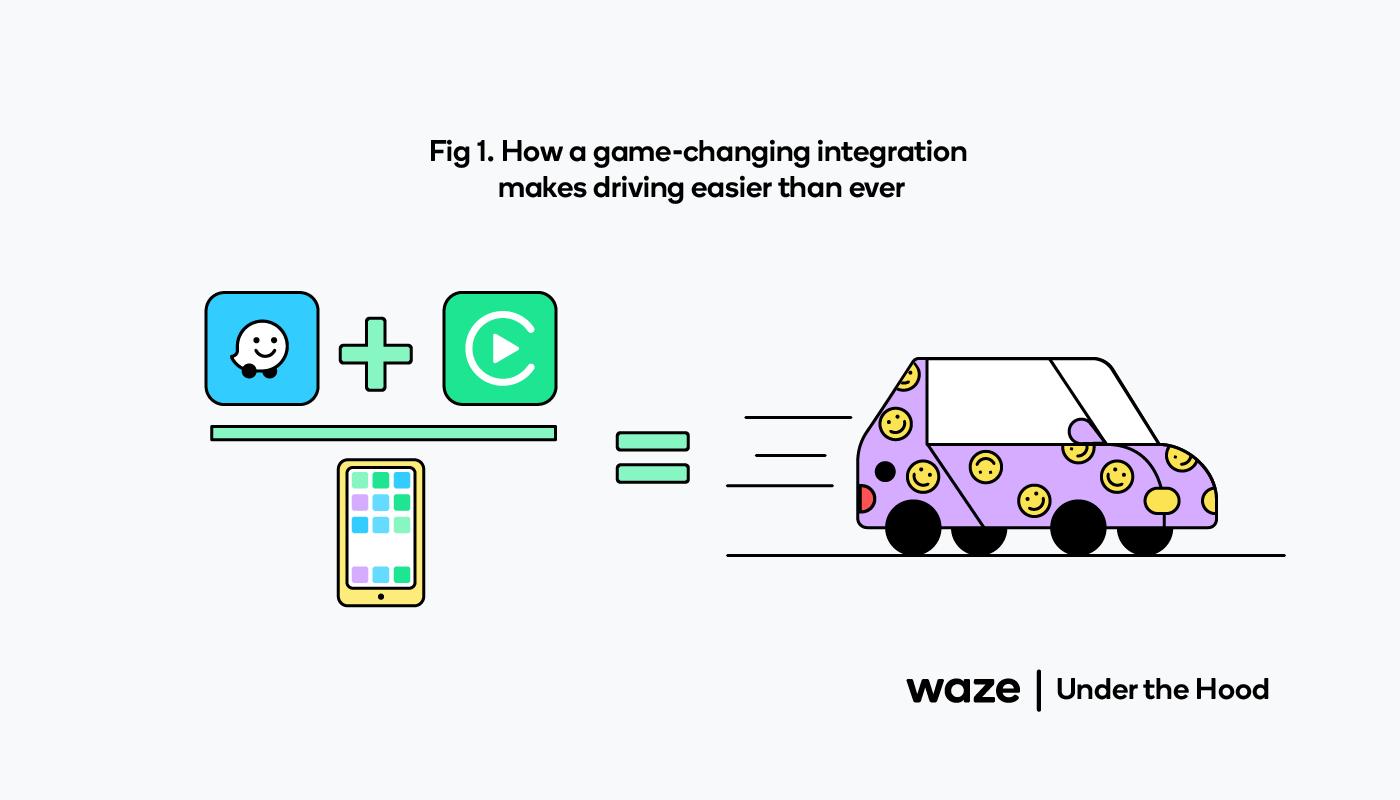 Bringing Waze to the Apple CarPlay Dashboard makes driving easier than ever.