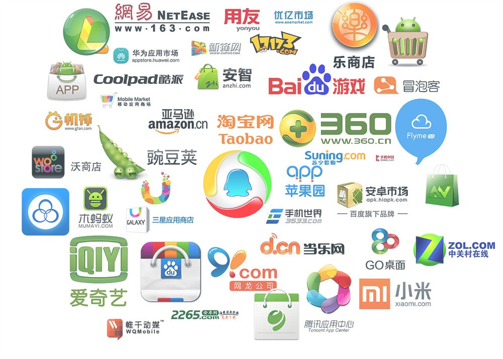 How to develop a successful app for Chinese market - The Startup