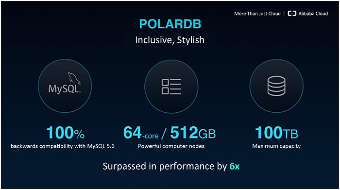 100tb Capacity And 6x Performance Improvement With Alibaba Cloud Polardb By Alibaba Cloud Medium