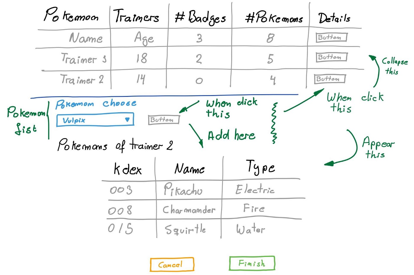 Tables with dynamic data using Angular and Material