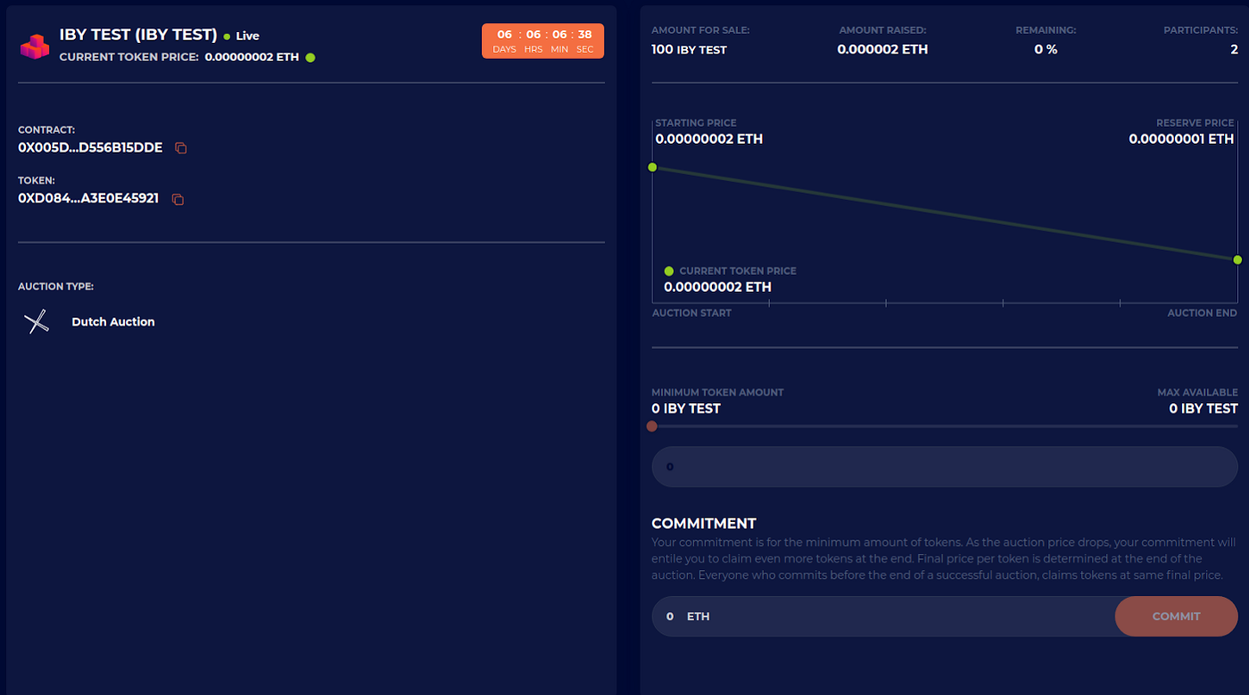 The $IBY test dashboard