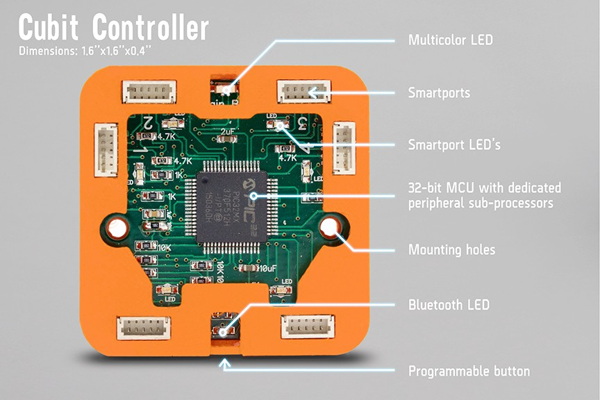 Founder Jason Gouw Seamlessly Integrates Hardware and Software with
