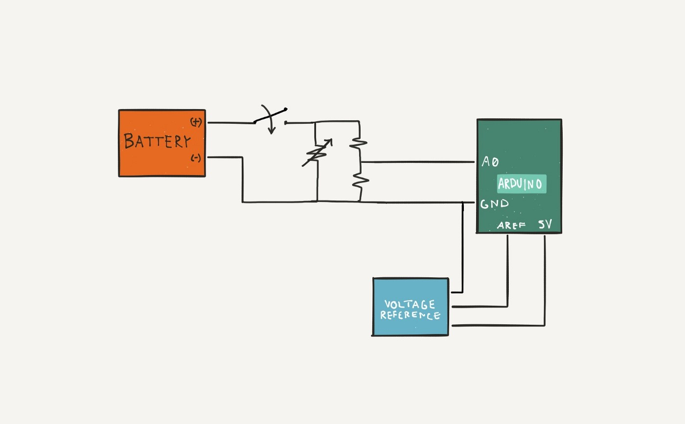 Measuring Battery Voltage Is Simple, Or Is It? - A Space to Create