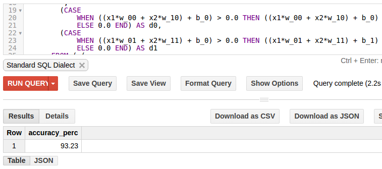 Deep Neural Network implemented in pure SQL over BigQuery
