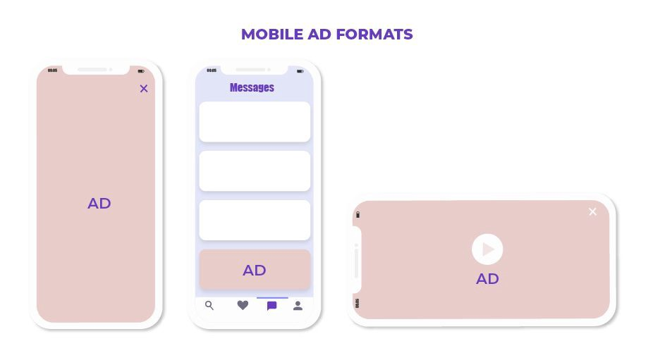 how to make money from apps by in-app advertising for mobile app agiletech