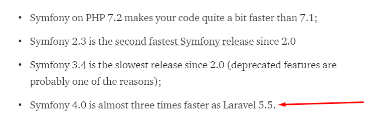 Is Taylor Otwell Right About Fabien's Statement on Symfony's Benchmark?