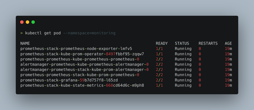 """Output from the """"kubectl get pods"""" command"""