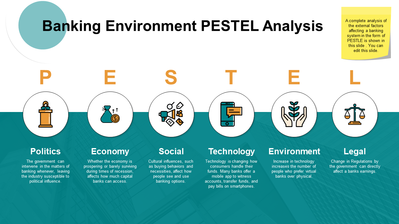 Top 24 Pestle Analysis Templates to Identify and Embrace Change Inside Pestel Analysis Template Word 2