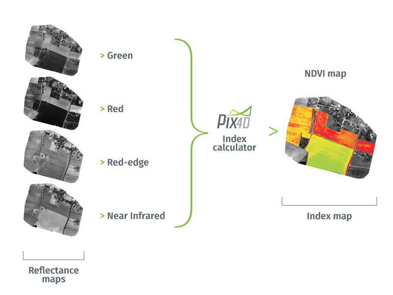 Reflectance Maps, the Building Block of Precision Agriculture