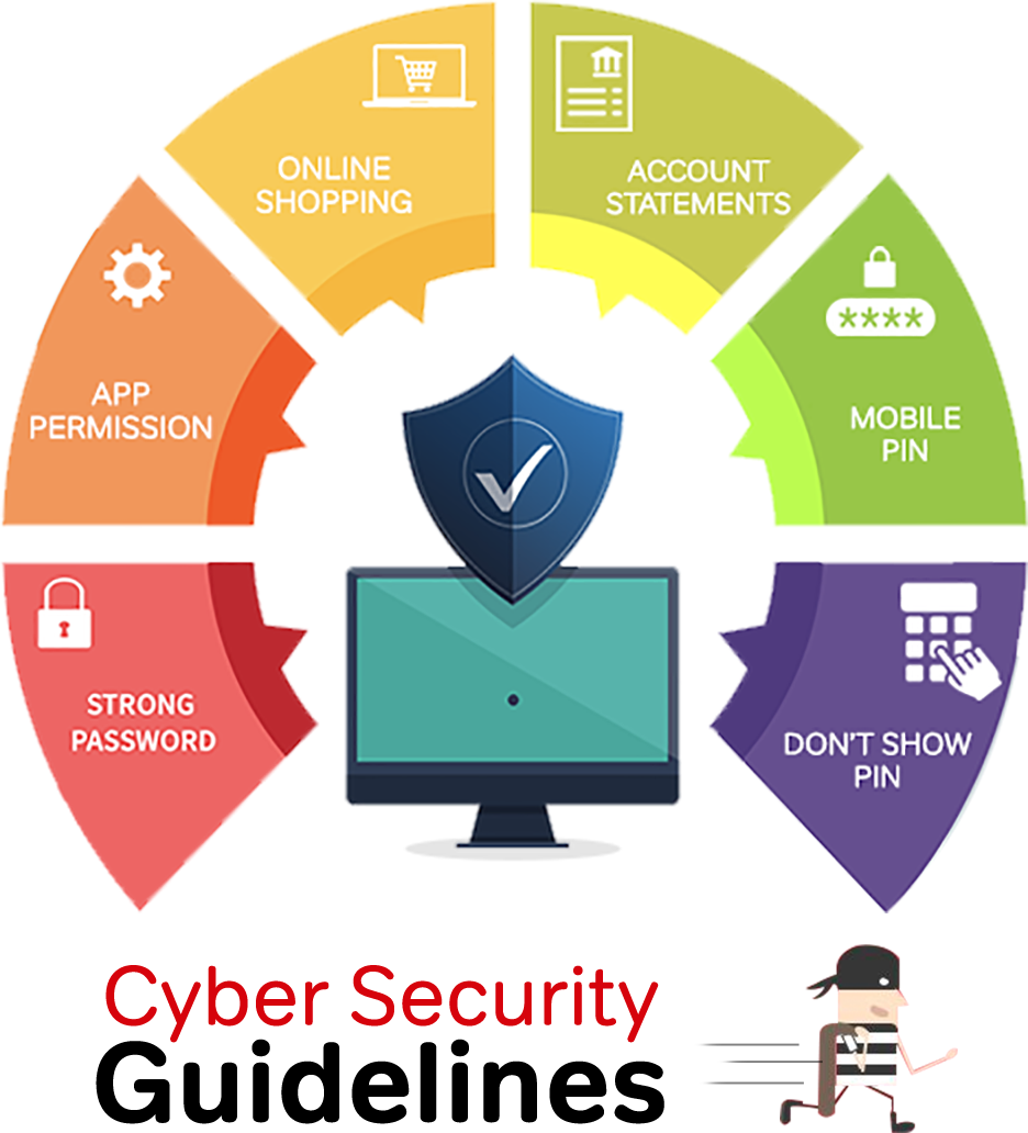 Cyber Security Guidelines