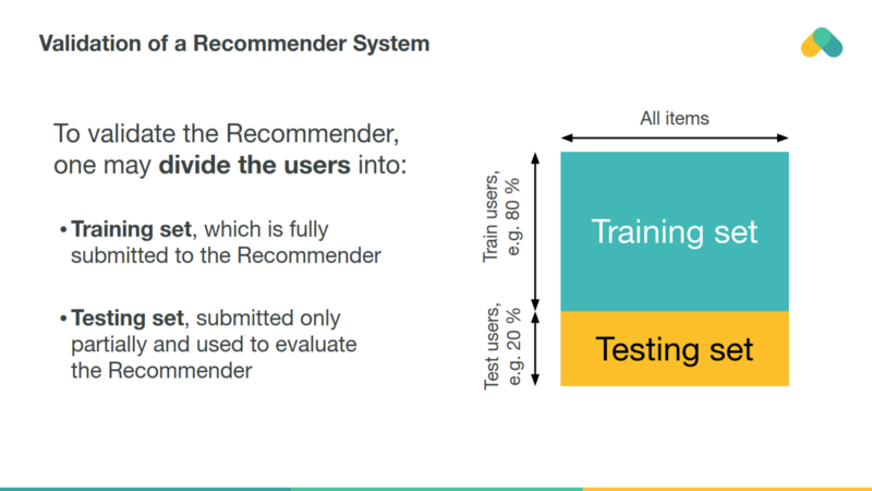 Machine Learning for Recommender systems — Part 1 (algorithms