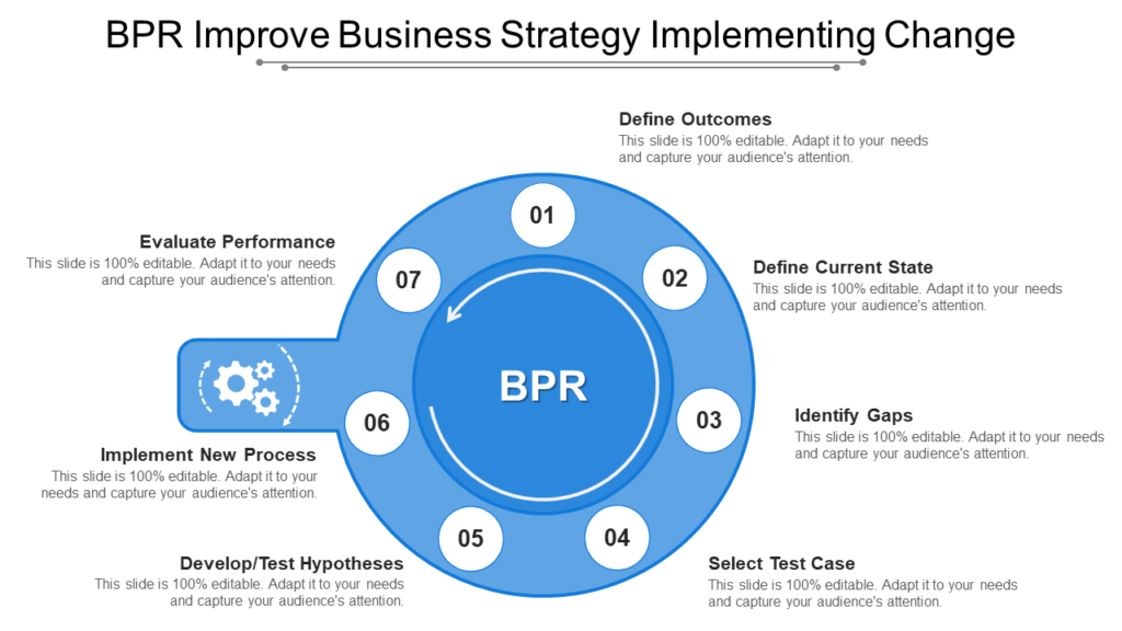 Business Improvement Strategy PPT
