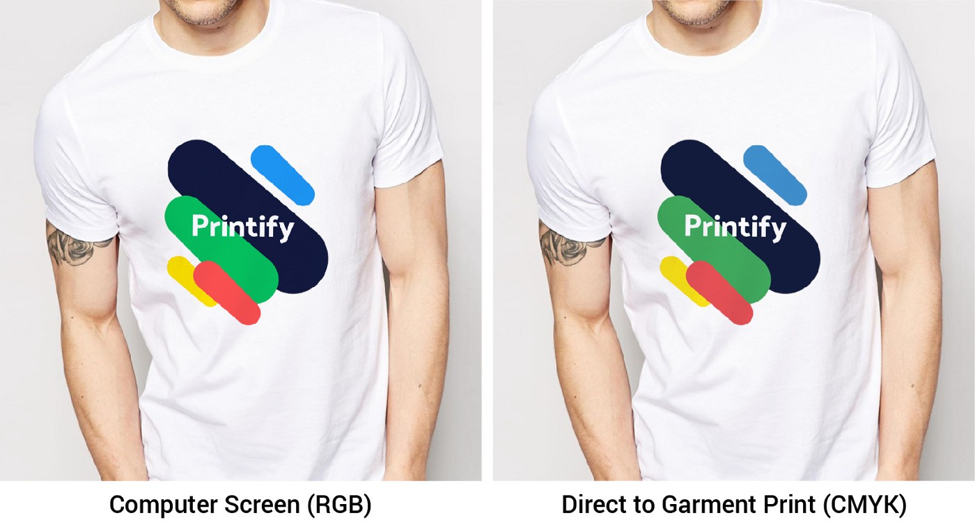 How to get the best print color? - Printify - Medium