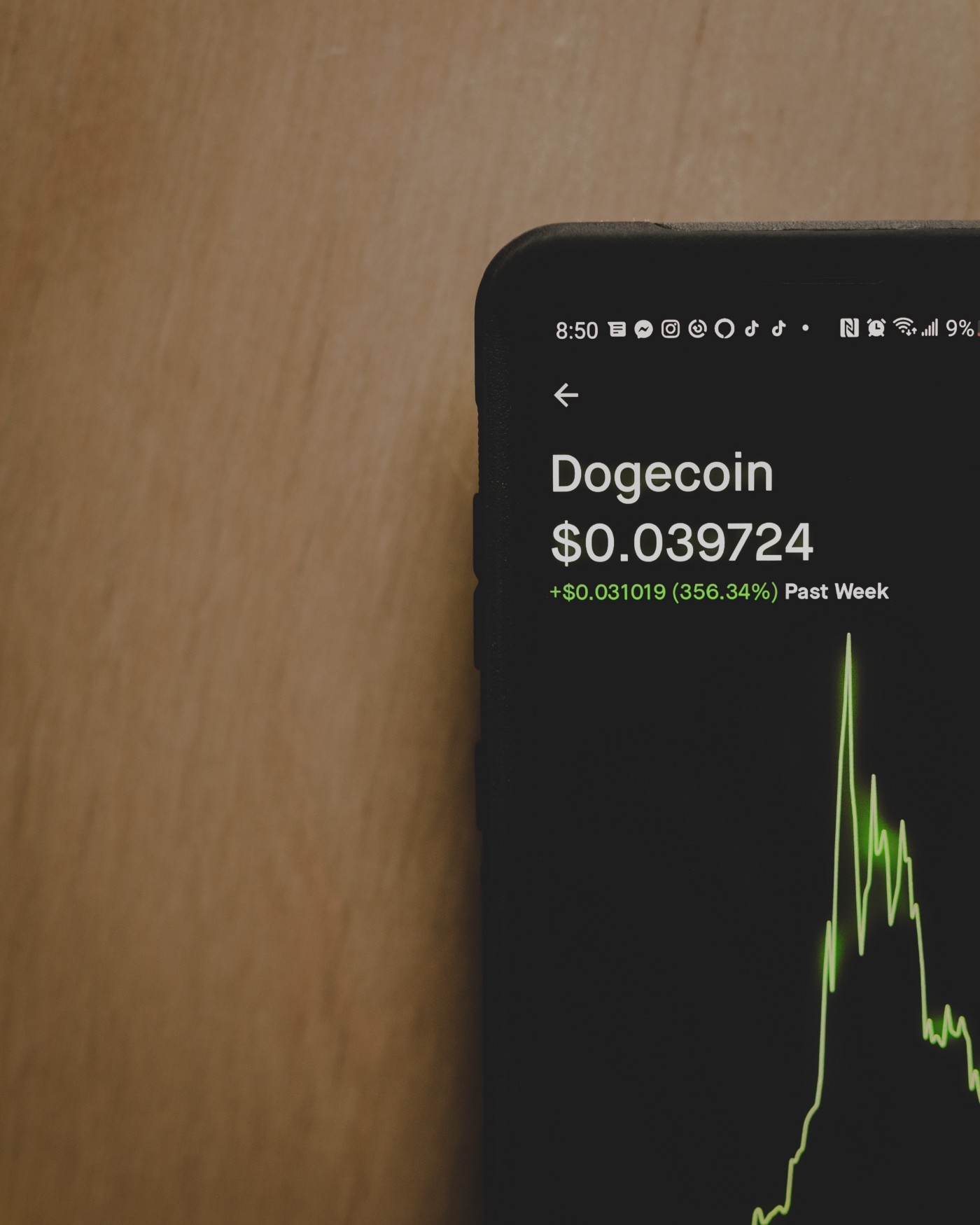 a smartphone showing the Dogecoin price on its screen