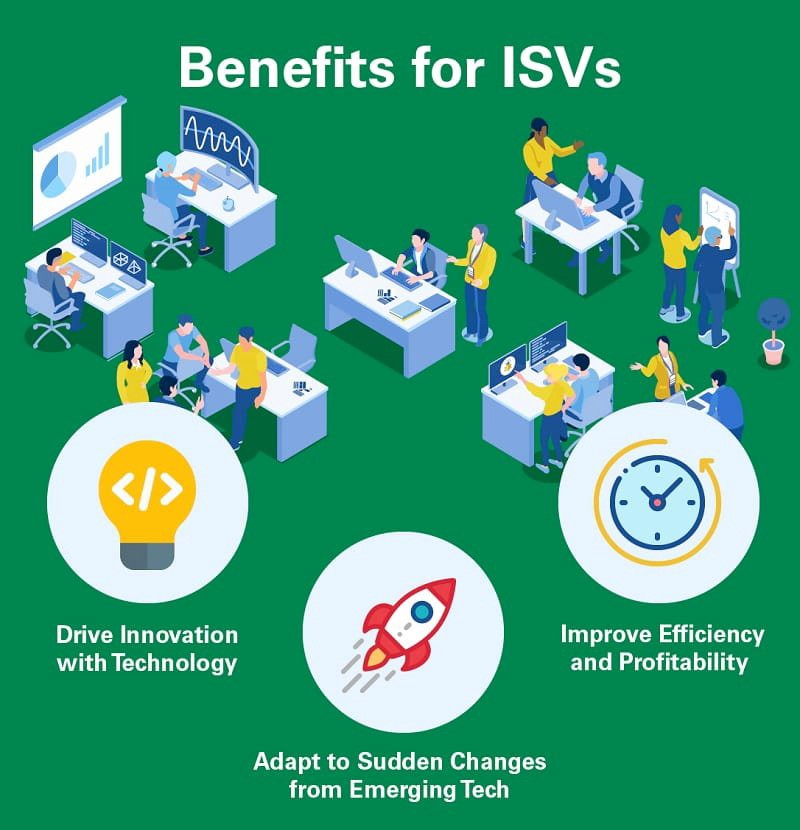 Infographic that lists benefits of tokenization for ISVs