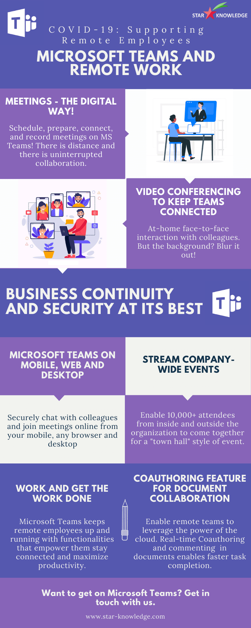 Microsoft Teams—work from home—star knowledge
