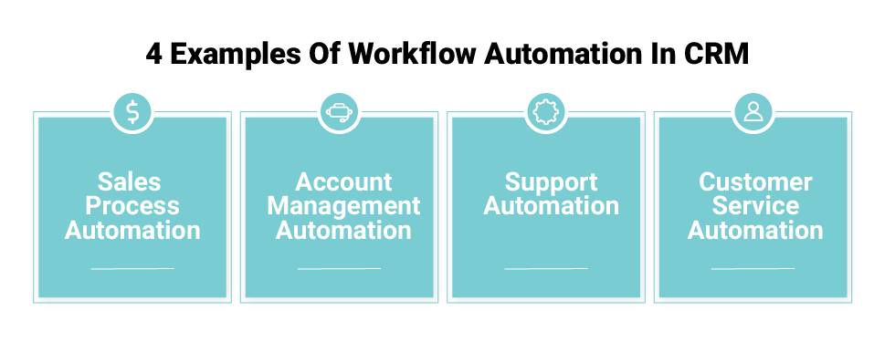 4 Examples Of Workflow Automation In CRM