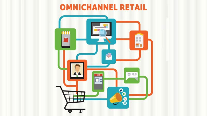 Enterprise Retail POS Software helps Retailers to enhance customer experience and thus improving Customer Retention.
