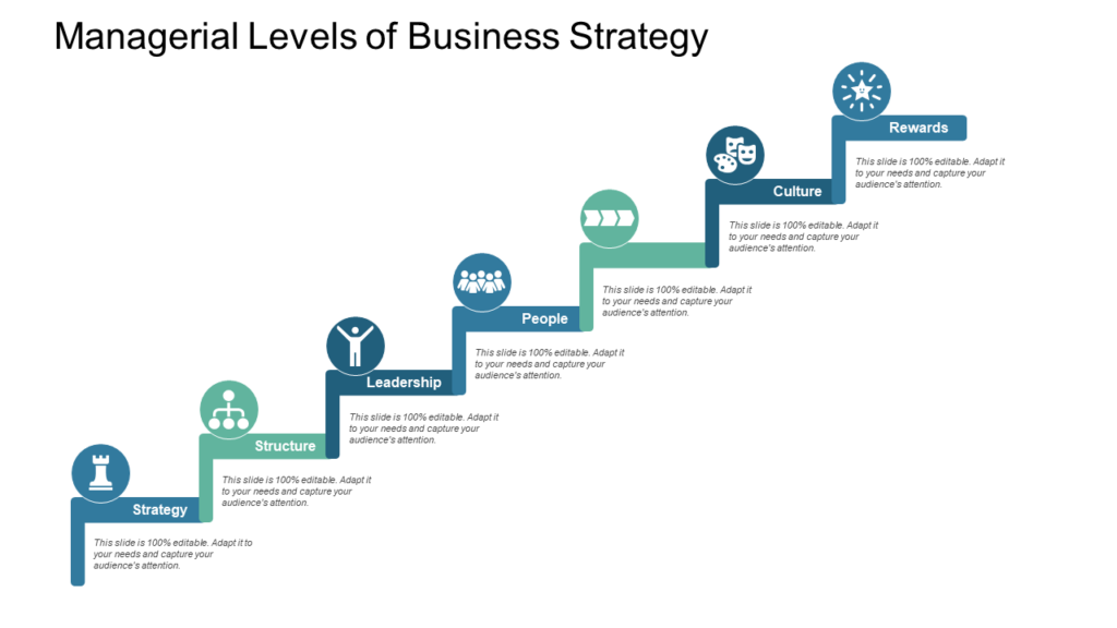 Managerial Business Strategy PPT