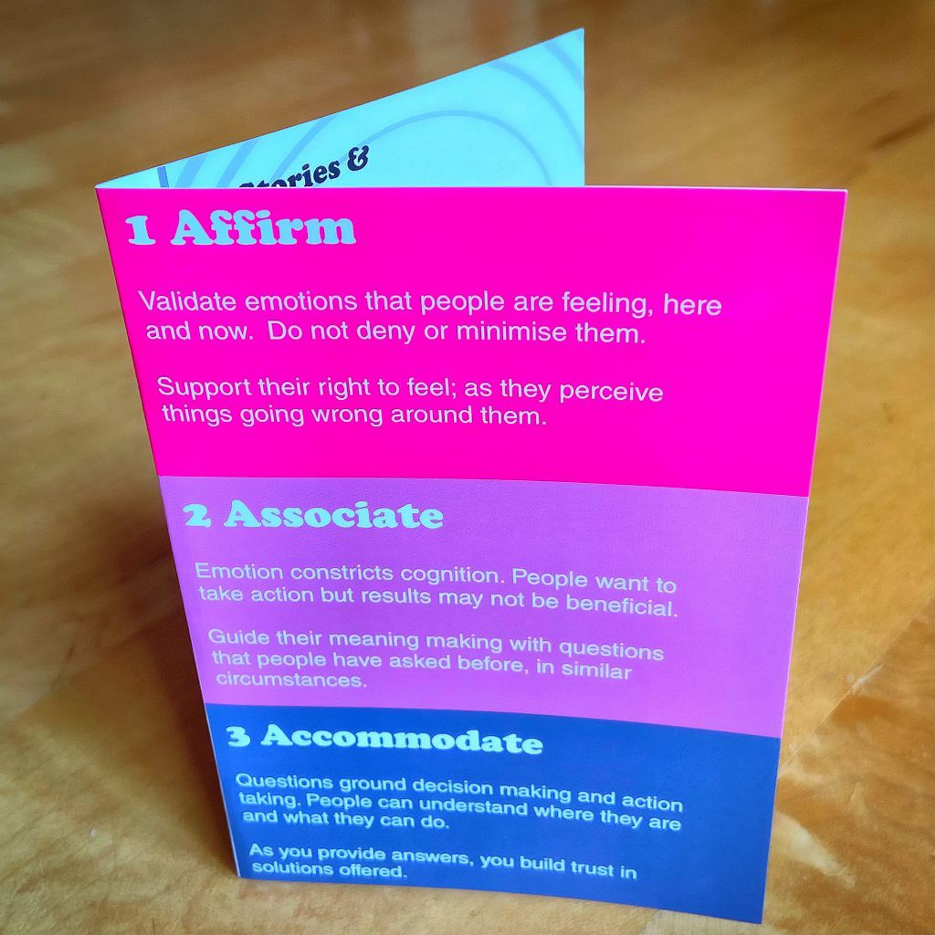 emotional design card—from affirm, associate to accommodate