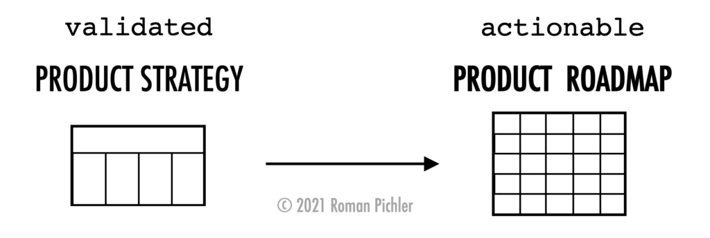 Product strategy and product roadmap