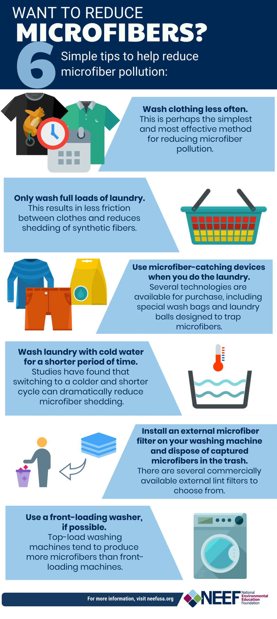 Infographic: Ways to reduce microfibers, © National Environmental Education Foundation.