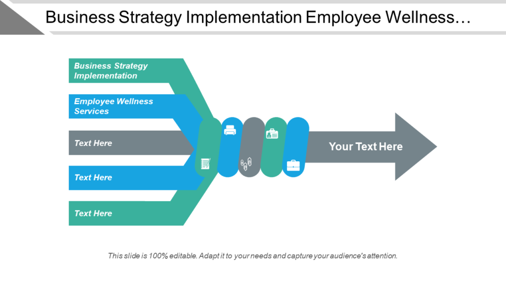Business Strategy Implementation PPT