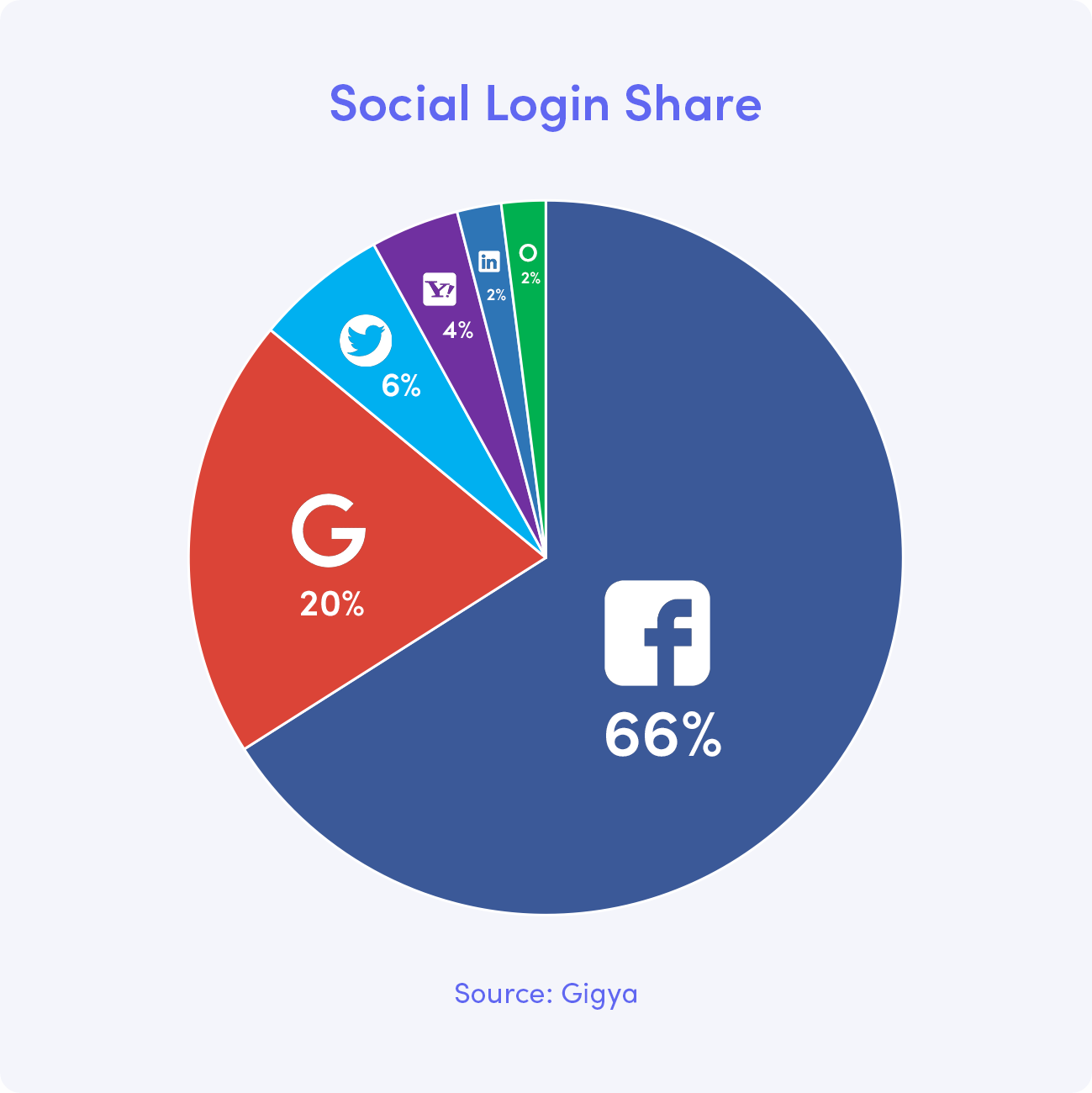 Report on Data Security: Failure at Facebook - Bloom