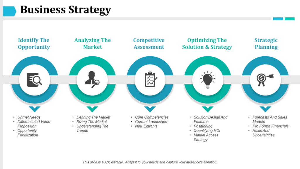 Business Strategy PPT