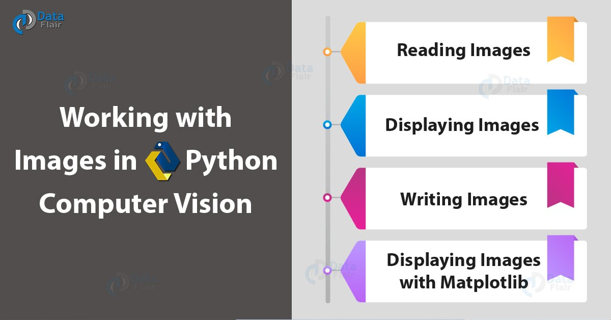 AI — Python Computer Vision Tutorial with OpenCV - Rinu Gour - Medium