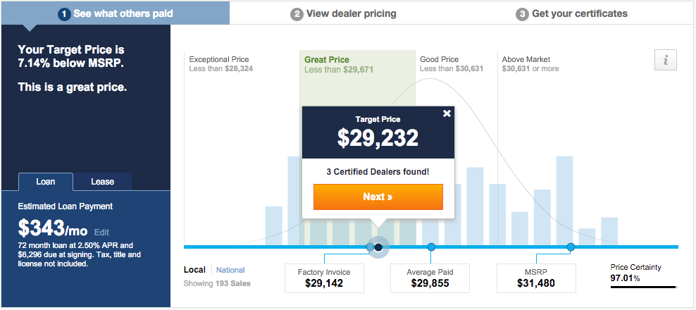See What Others Paid For Cars >> Truecar Good Or Bad Ty Wang Medium