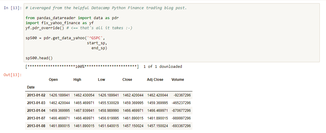 Python for Finance: Stock Portfolio Analyses - Towards Data Science