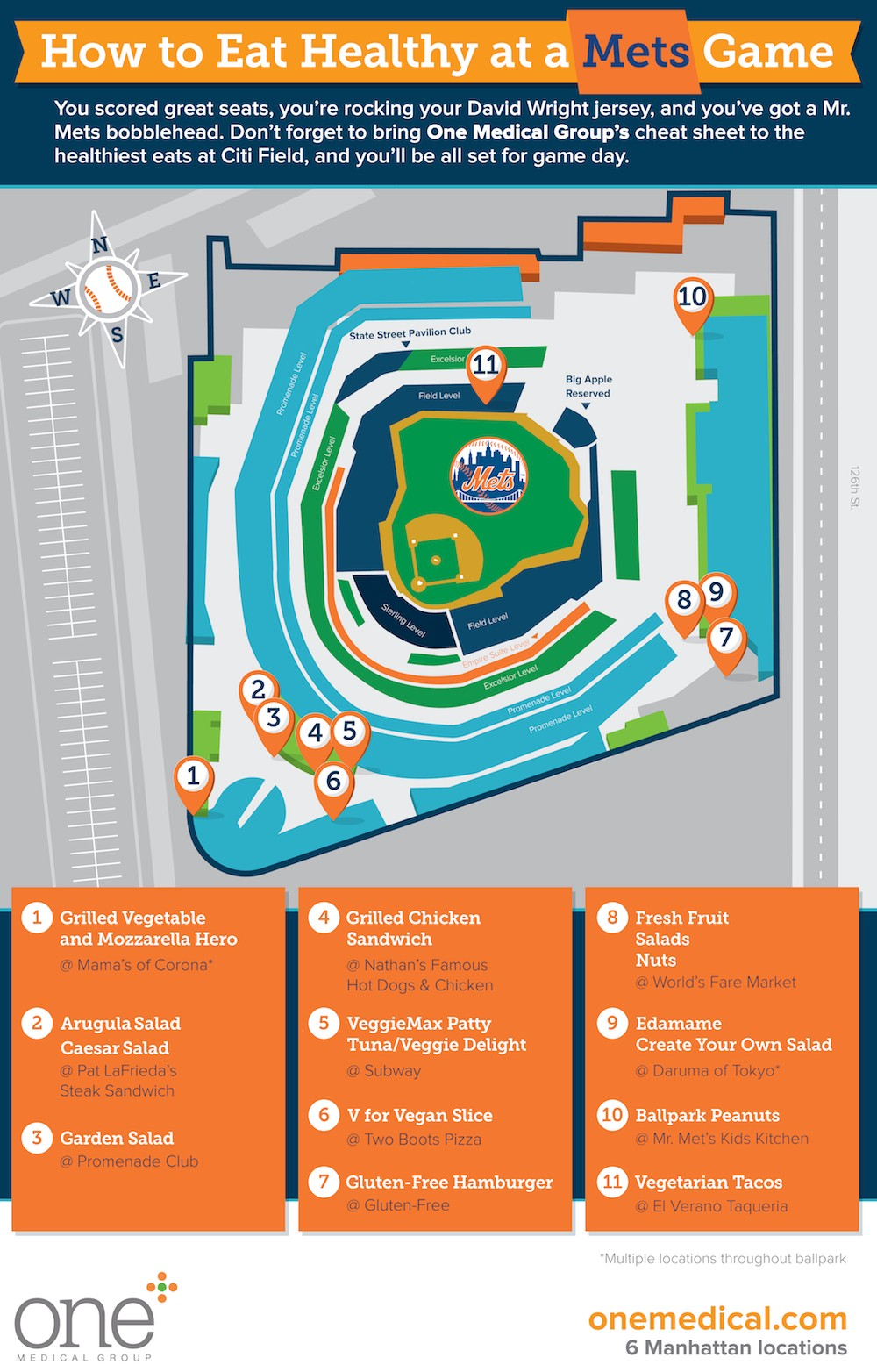 How to eat healthy at Citi Field - Mets Cetera Citi Field Food Map on