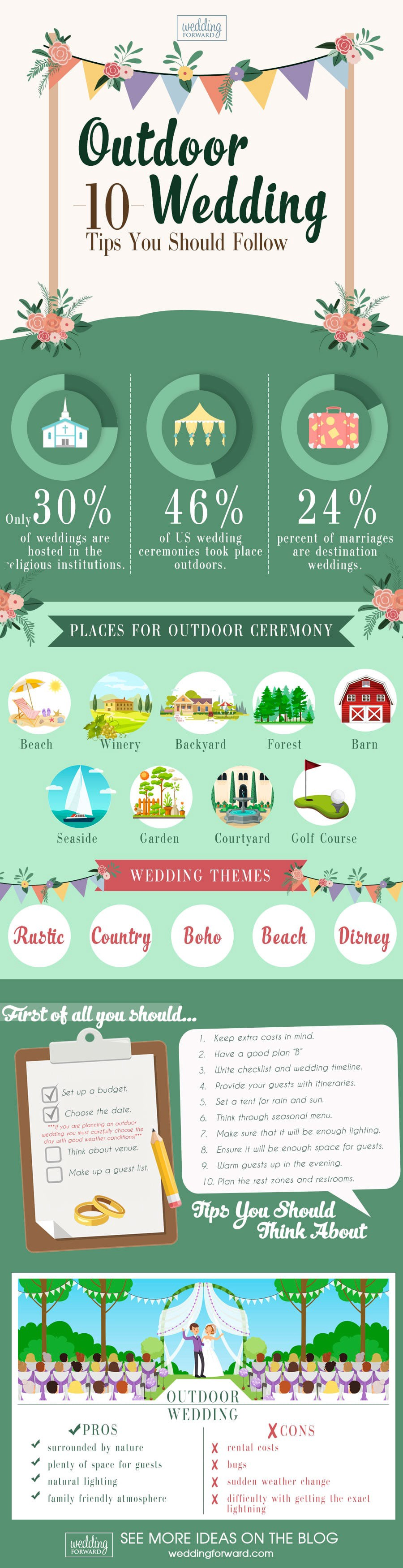 How To Plan An Outdoor Wedding 20 Planning Tips You Should Know ...