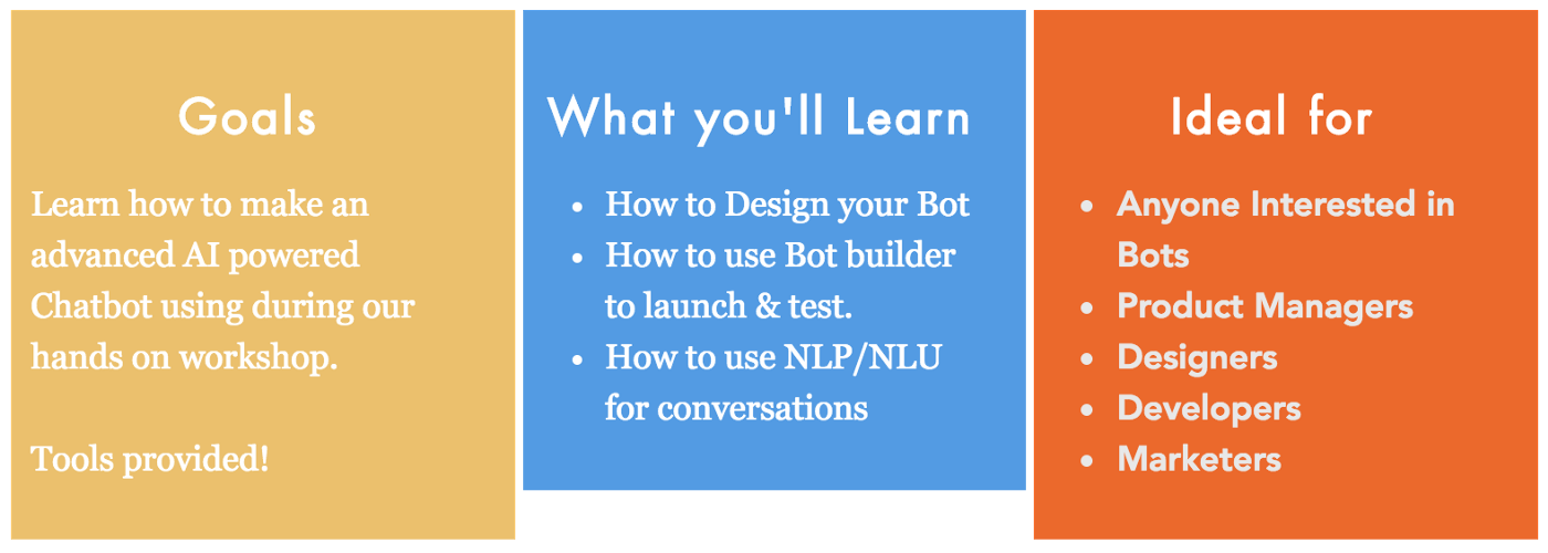 AI & NLP Workshop: Learn how to make an AI powered, NLP based Voice Bot