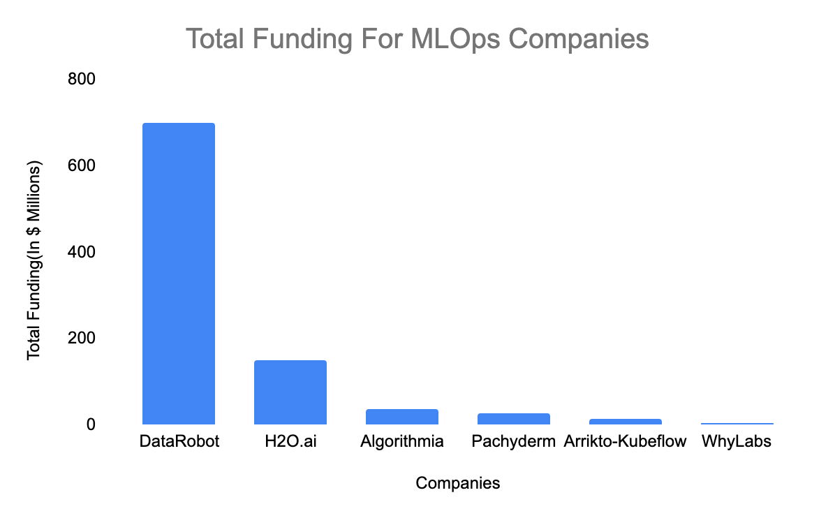What Is MLOps And Why Your Team Should Implement It   by SeattleDataGuy   SMB Lite   Medium