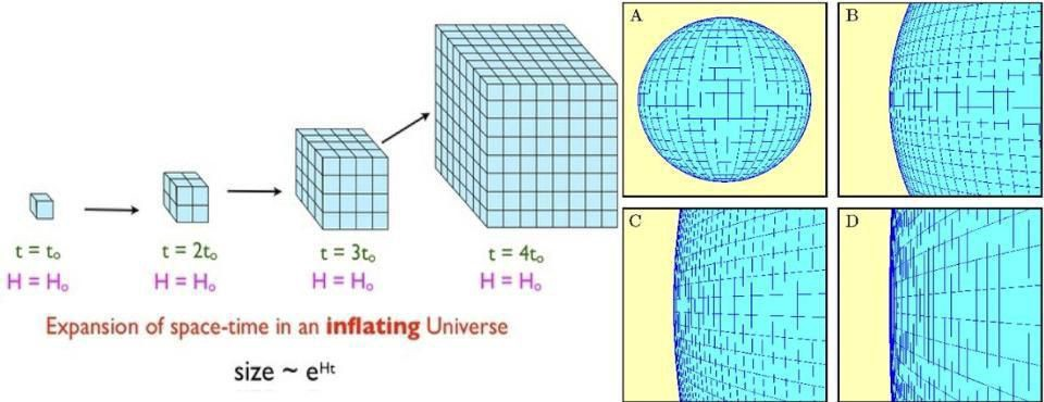 Yes, The Multiverse Is Real, But It Won't Fix Physics