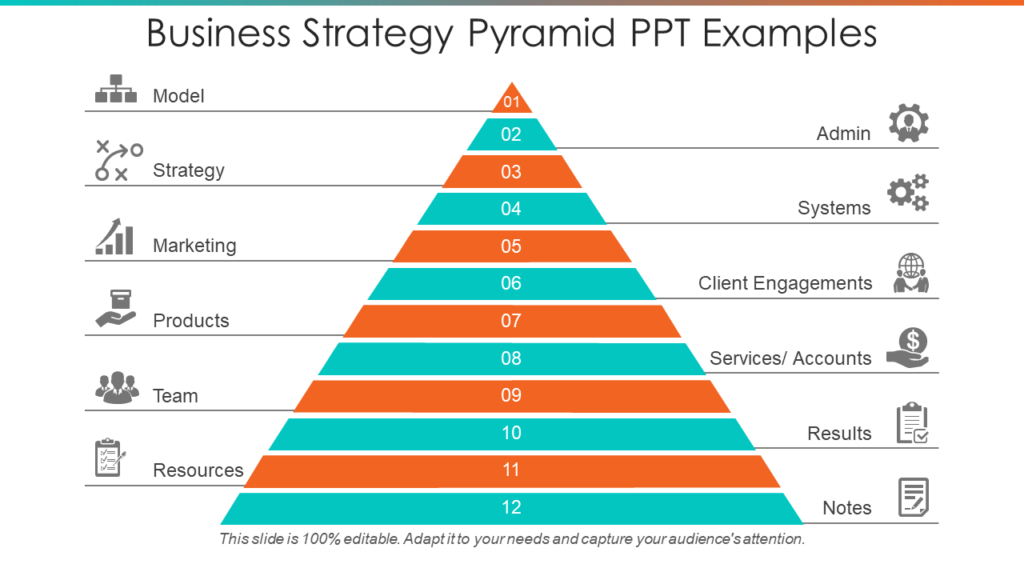 Business Strategy Pyramid PPT