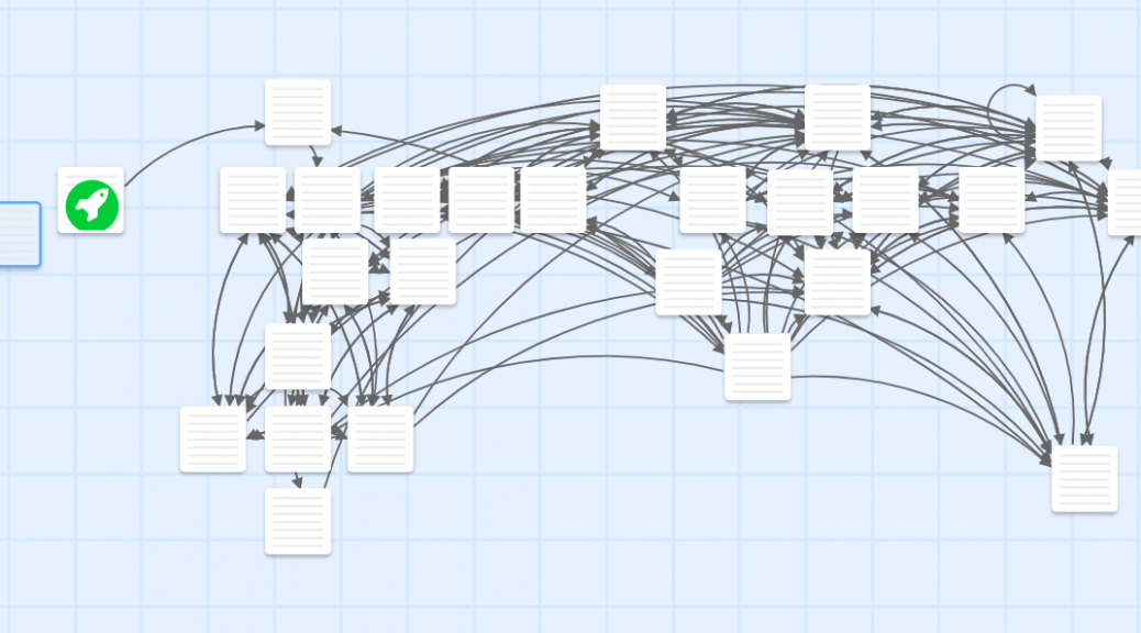A screenshot of the backend of interactive fiction platform Twine.