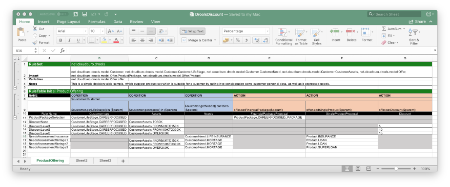 Tutorial: Drools Decision Tables in Excel for a Product Proposal