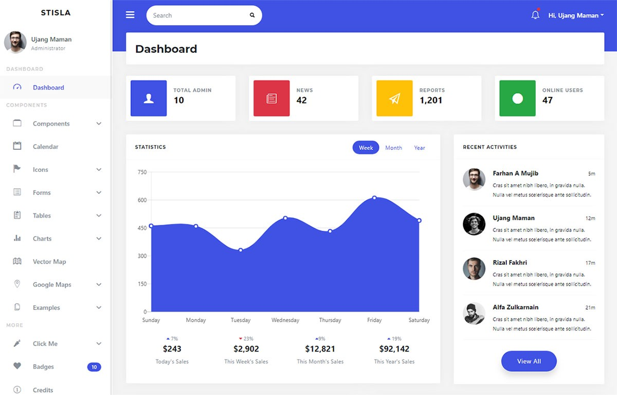 Free Top 20 Dashboard Bootstrap Admin Templates   by indiater ...