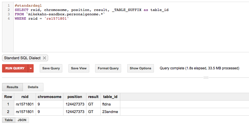 Building a Personal Genome Data Warehouse with Google Cloud, 23andMe
