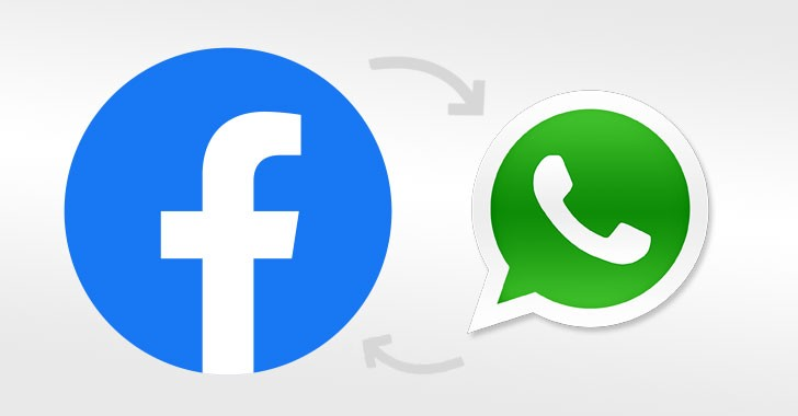 Image showing WhatsApp and Facebook communicating data with each other.