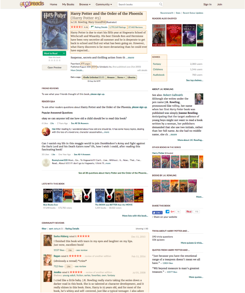How to Make Goodreads com Top 400 List? - Towards Data Science