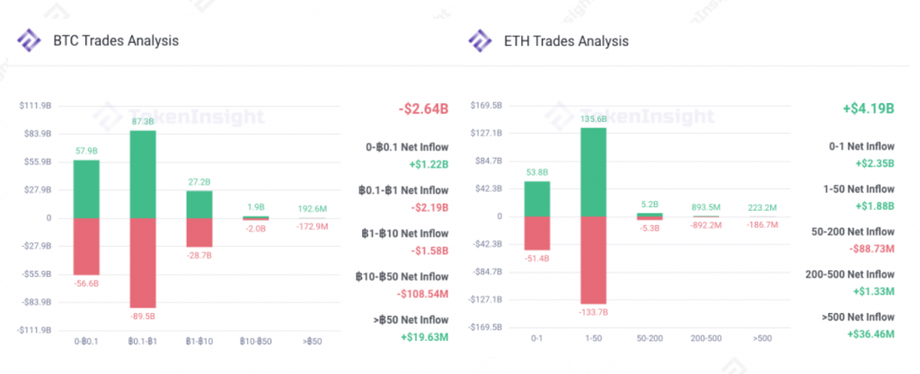 """TI Weekly Research: May 19, """"the darkest hour"""" 