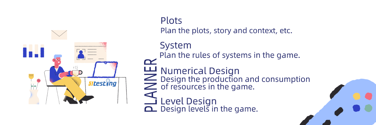 The role of planner in a game development team. As a creative mind in the team, the main work of producer is listed.